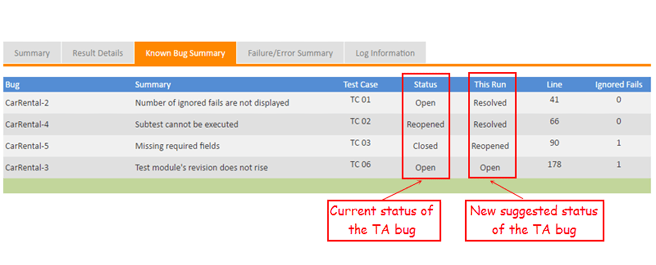 TestArchitect Features JIRA bugs tracking system